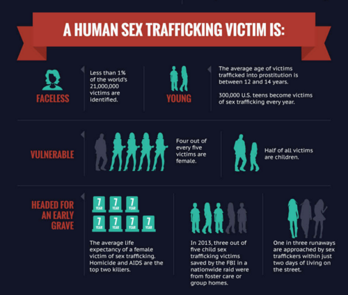 Human-Sex-Trafficking-1.png